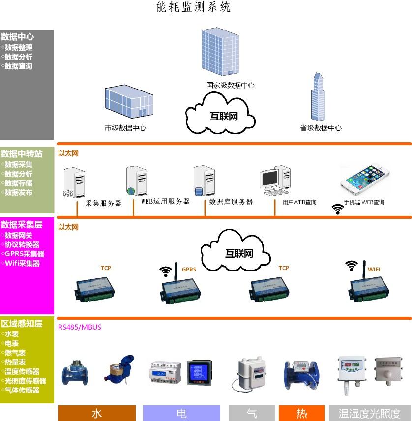 图书馆系统图片素材