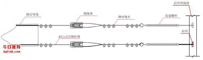 格雷码母线行车定位系统工作原理