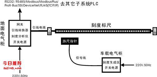 电路 电路图 电子 设计 素材 原理图 505_248