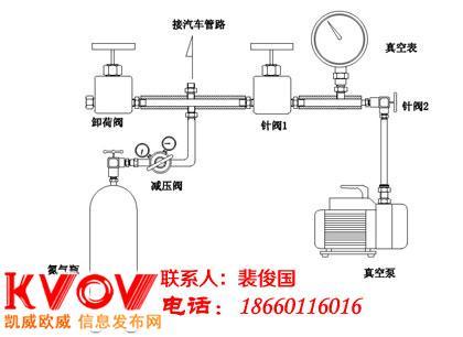 天然气汽车改装检测设备cng/lng