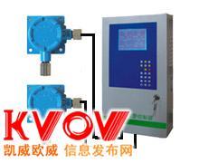 工業可燃氣體報警器、氣體檢測設備-廣東辦事處