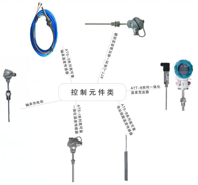 ATS/ATT系列產品溫度傳感器/變送器