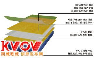 广西崇左地区足球场地胶气排球场地胶用哪种材料好