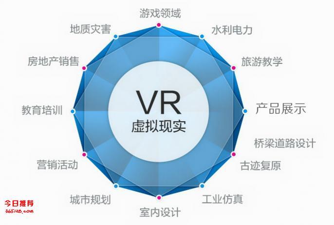 威海VR应用开发澳诺