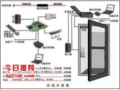 淄博门禁/一卡通系统澳诺